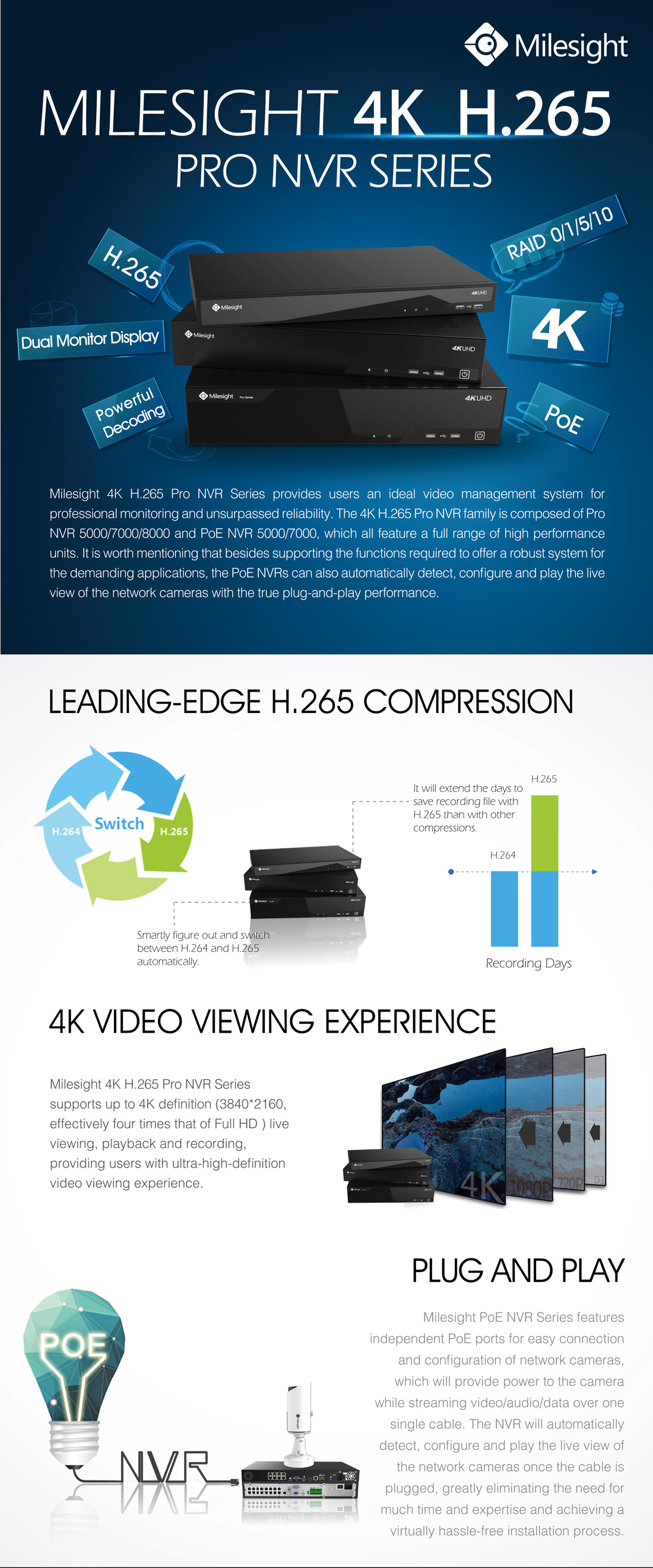 The highlights of Milesight 4k H.265 Pro NVR series including H.265 compression, 4K, plug and play, etc.