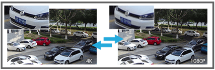 4K security camera, 4K ip camera, 4K cctv camera