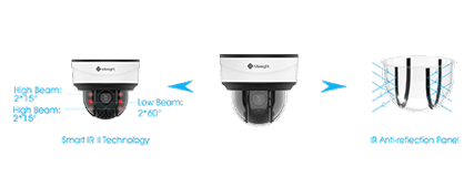 smart IR II and IR Anti-reflection Design of Mini PTZ Dome Camera.