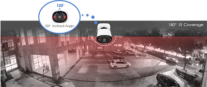 180° IR coverage of  180° Panoramic Mini Bullet Network Camera
