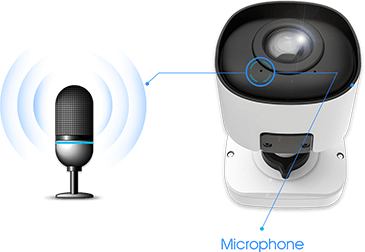 Built-in Microphone in  180° Panoramic Mini Bullet Network Camera