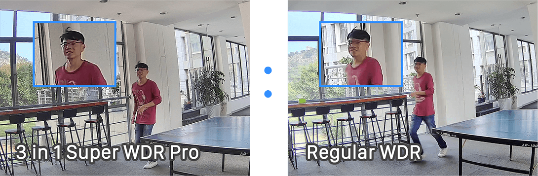 Difference between 3 in 1 Super WDR Pro and Regular WDR,WDR IP camera