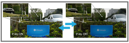 P-iris Control of Milesight Camera
