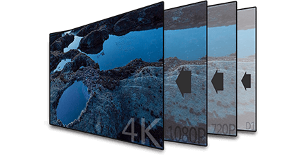 4K Video Viewing Experience