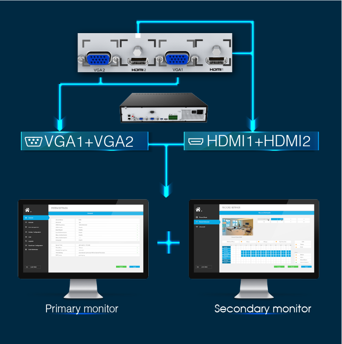 Dual Monitor Display of Milesight 4K H.265 Pro NVR 8000 Series